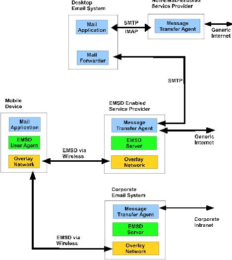 index html — freeprotocols org